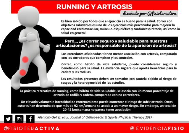 RUNNING Y ARTROSIS INFO