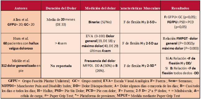 Tabla 1.1.png