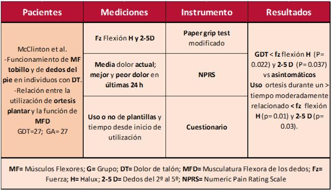 tabla 3